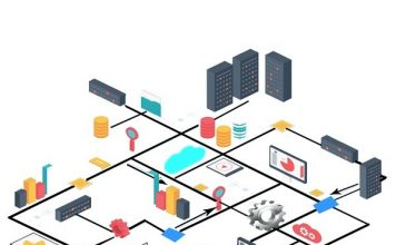 Enterprise Network Configuration